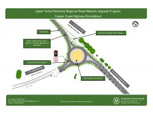 Federation Corner Roundabout works to commence